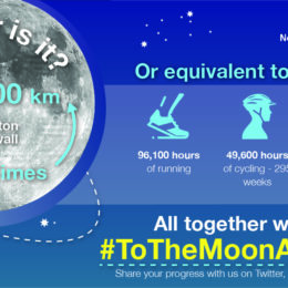 All together we could get to the moon and back. Share your progress with the team on Twitter, Facebook and Instagram
